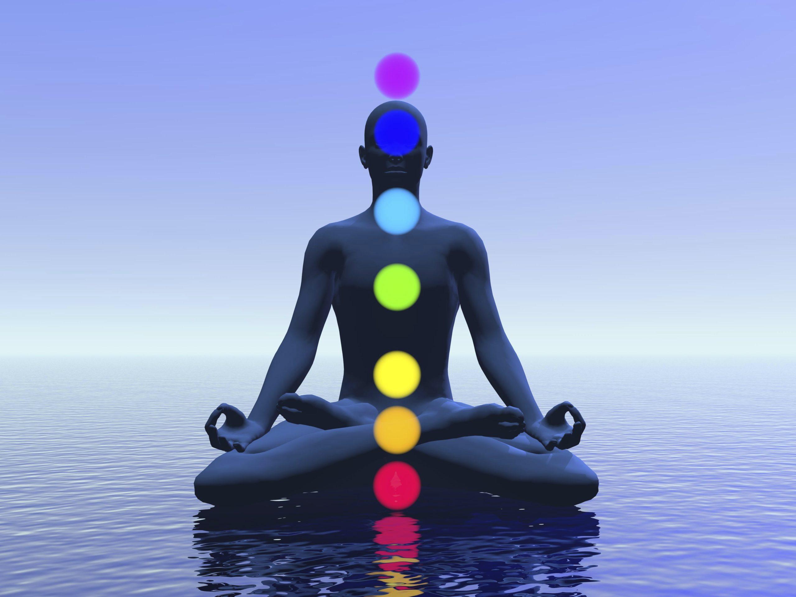 Kundalini Yoga and the Chakras
